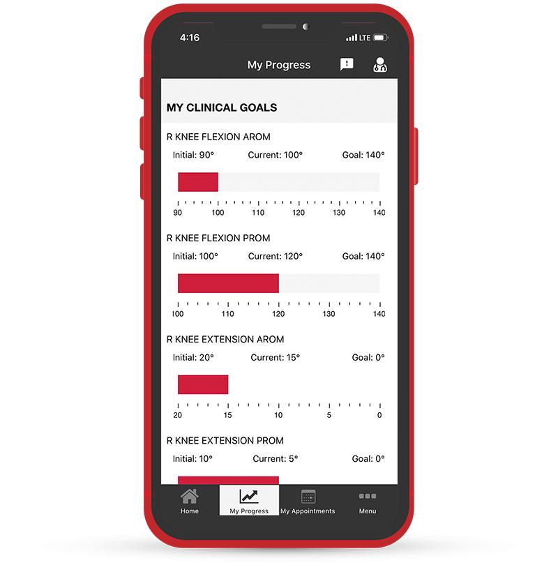 Example app screen with My Clinical Goals. Each extension has initial, current and goal numbers.